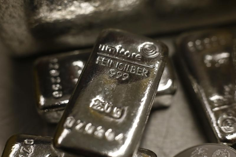 Proper Positioning for Silver ETF Investing