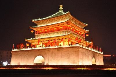 Treading Carefully With China ETFs