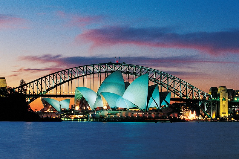 Down Under Opportunities With Australia ETFs