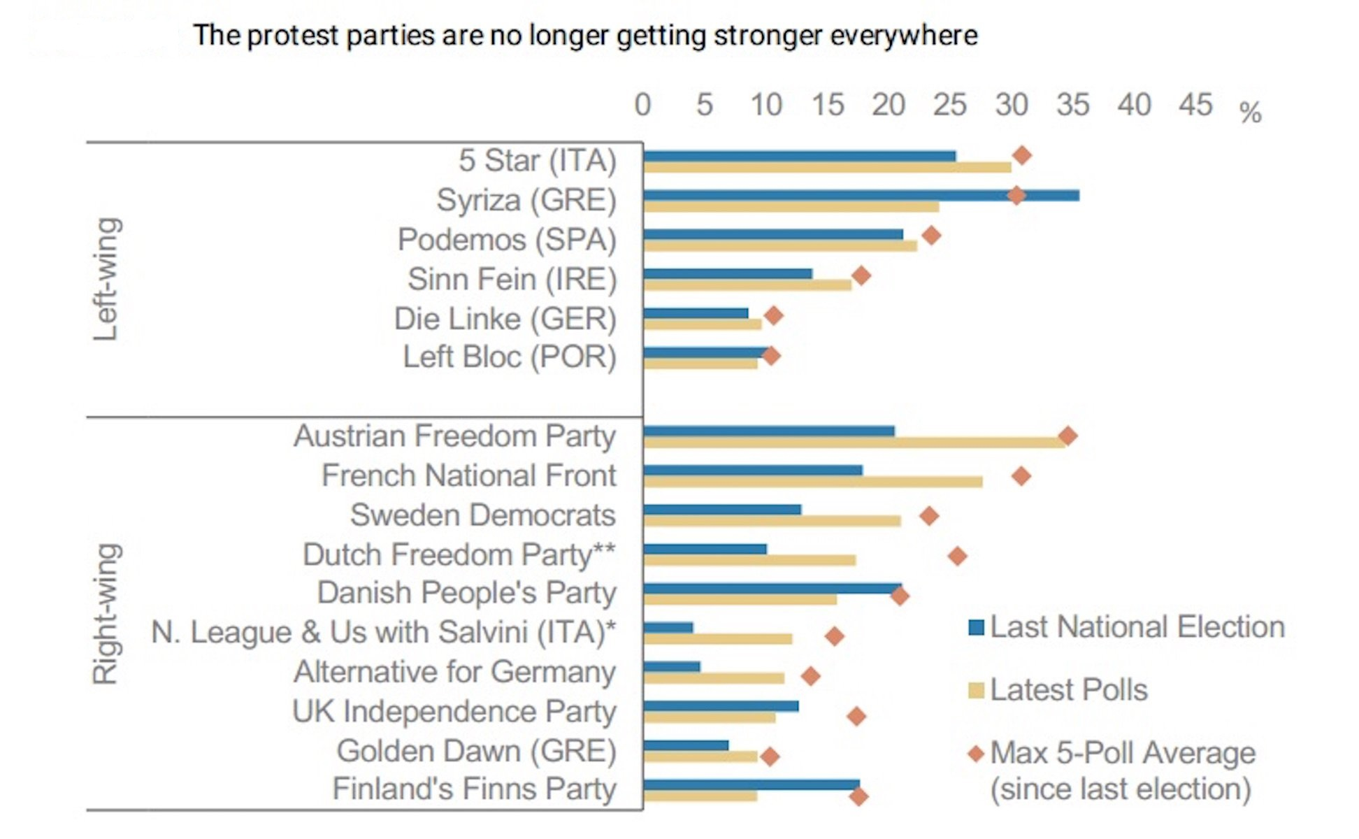 morgan-stanley-eu-polls