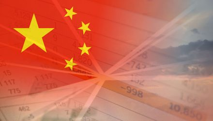 A Rush to Chinese Investing Ahead of Classification Fate of China A-shares