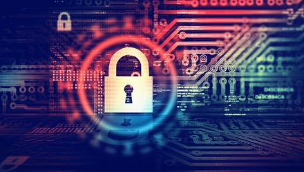 What's up With The Kind of New Cybersecurity ETF