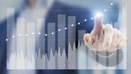 A Look at Dividend Growth Securities Performing Well