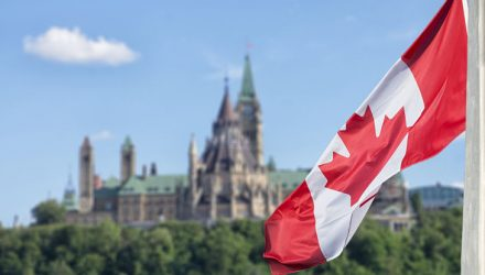 WisdomTree Makes Deals With Canada's Questrade