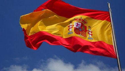 Data Supports Continued Upside for Spain ETF