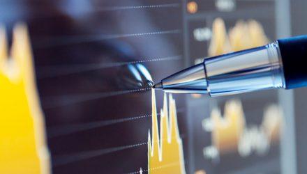 Does It Make Sense to Invest at Market Highs?