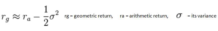 geometric-return