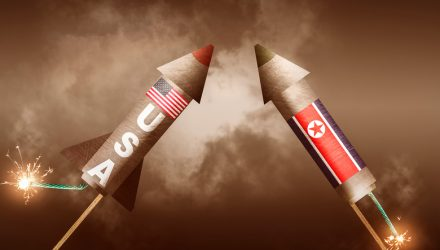 The Stock Market's Ability to Rebound from Geopolitical Shocks