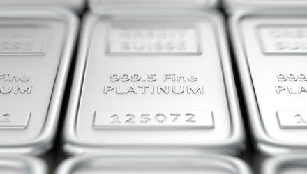 Why The Platinum ETF is Surging