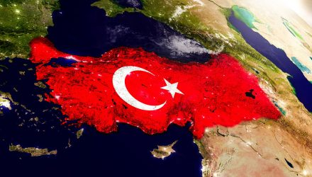 Turkey ETF is Vulnerable, Primed to Retreat