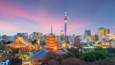 Japan ETFs: Abe's Win Extends 'Abenomics' Outlook
