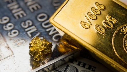 Consider Commodity ETFs to Hedge Potential Market Risks