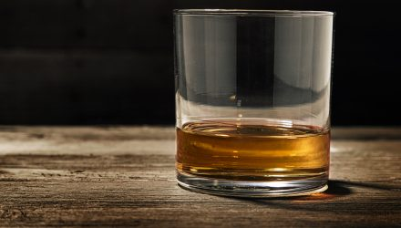 Whiskey ETF Enjoys a Spirited Rally