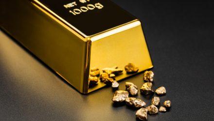 Gold ETFs Rally Amid Quiet Options Activity