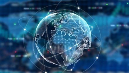 Is International Still Undervalued?