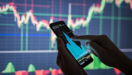 Stocks Continue to Climb While Bonds Slump