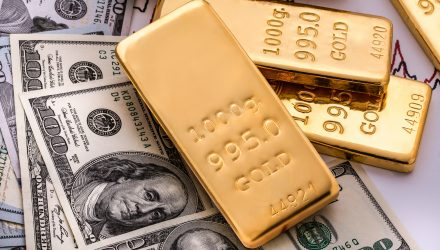 Weak Dollar Lifts Gold ETFs to Start New Year