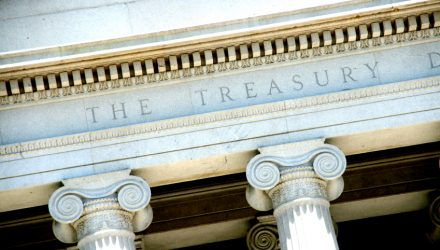 What Technical Indicators Are Telling About 10-Year Treasury Yield