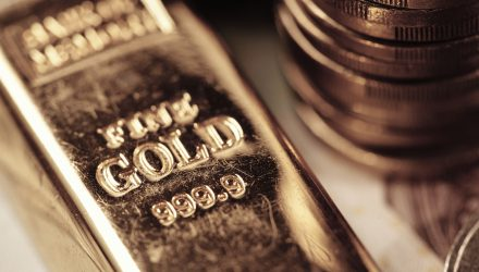 Gold Nears a Critical Juncture