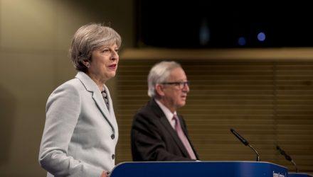 UK Retaliates Against Russia, Russian ETFs Down