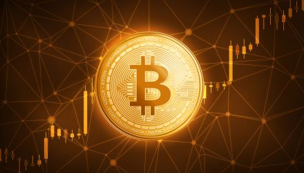 A Good Time to Own Bitcoin?