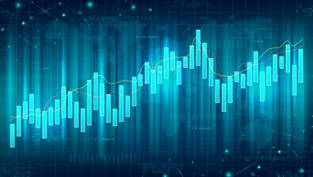 A New Smart Beta Idea to Access Value Stocks