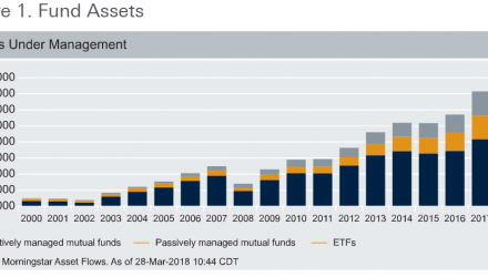 ETF Flows: Hyperbolic, Not Parabolic