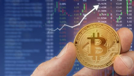 Free Bitcoin Trading…in These US States Only