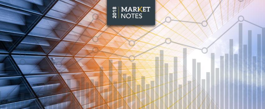 Financials Shine as Bond Prices Fall