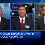 Lydon on CNBC: Long-Term Trend Lines Clearly in Place