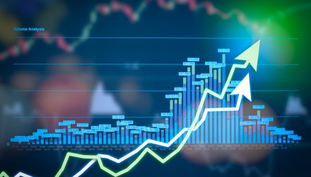 Finding Opportunities in Fixed Income?