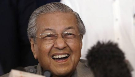 Malaysia ETF Surges as Mahathir Takes Office