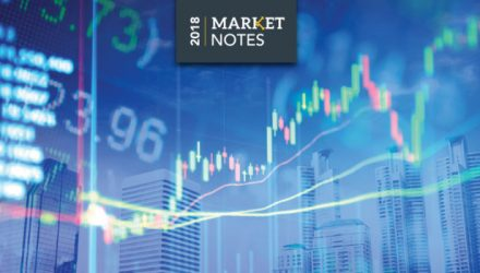 Mixed Economic Signals Keep Markets Range Bound