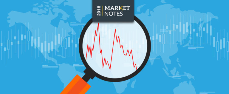 U.S. Stocks Strong as Volatility Falls Sharply