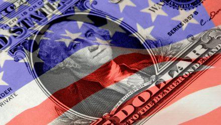 U.S. Economy Shows Strength