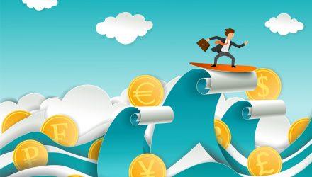 USD Strength Pressures Emerging Market ETFs