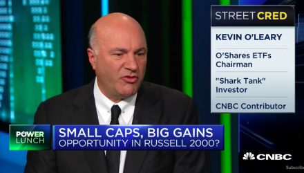 Kevin O'Leary: 224 Small Caps for Next 18-36 Months