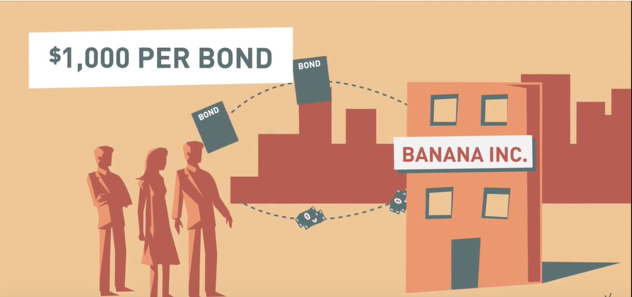Corporate Bonds: Here's What You Need to Know