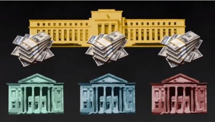 The Federal Reserve Explained in 3 Minutes
