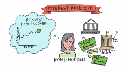 5 Key Things to Know About Fixed Income ETFs