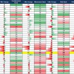 Analyzing 2018 Mexico Election & Your Portfolio