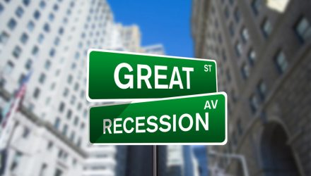 Advisors Must Warn Fixed Income Clients About a Recession