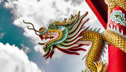 China Slowdown Could Impact Tech ETFs