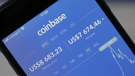 Coinbase Index Fund Open For Business