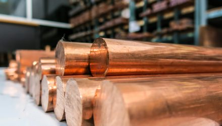 Copper ETNs Are Seeing Red
