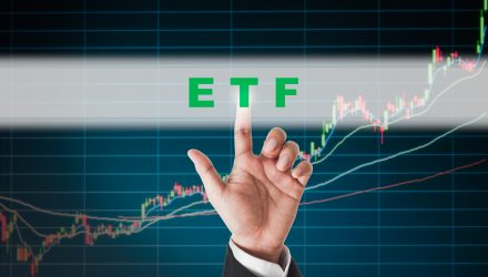 Intensifying ETF Fee War Helps Investors