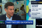 It's Time to be a Player in Gaming ETFs
