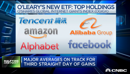 Kevin O'Leary's OGIG: Best New Tech ETF?