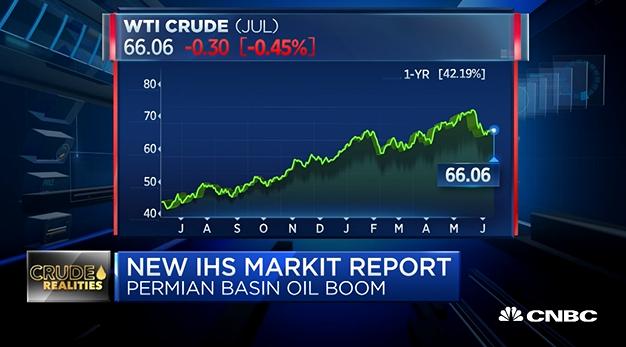 Oil ETFs Lifted by Drop in U.S. Crude Stockpiles