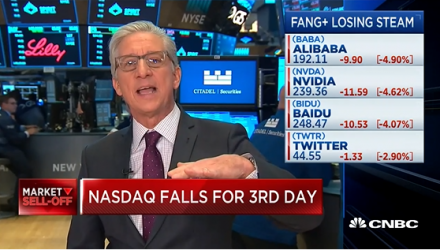 Semiconductor ETFs Take Hit as Dow Losses Reach 400